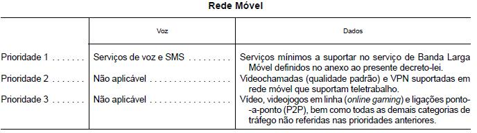 rede movel
